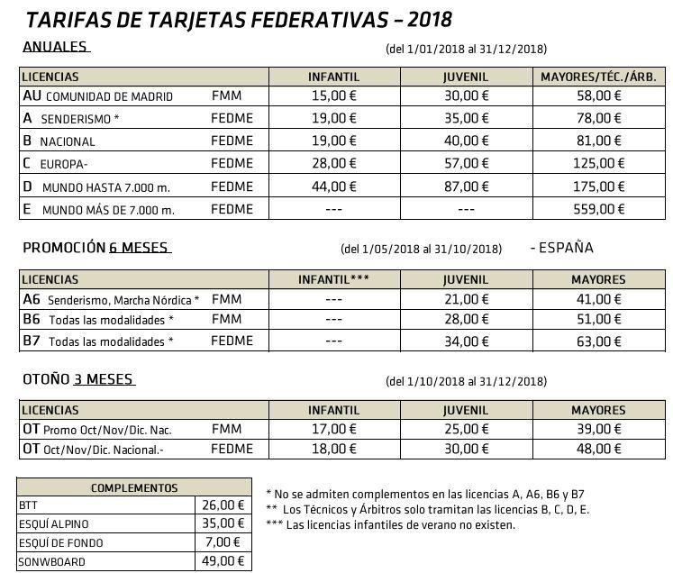 Tarifas licencias montaña fedme y fmm 2018